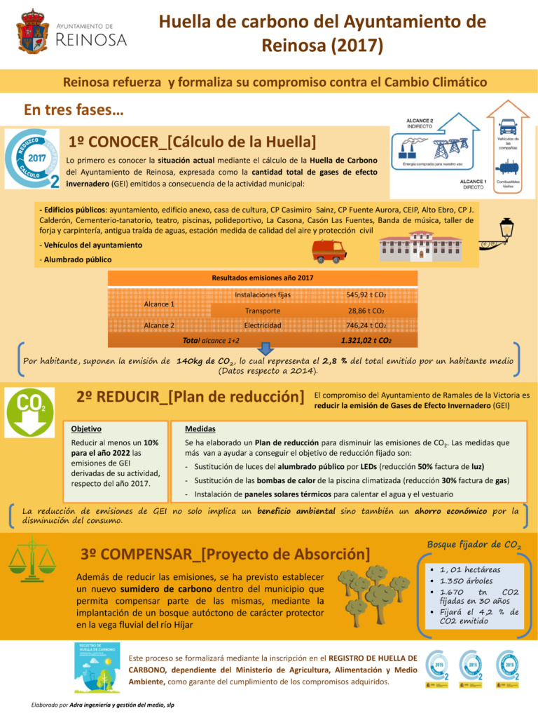 Microsoft PowerPoint - Poster HC Reinosa [Sólo lectura]